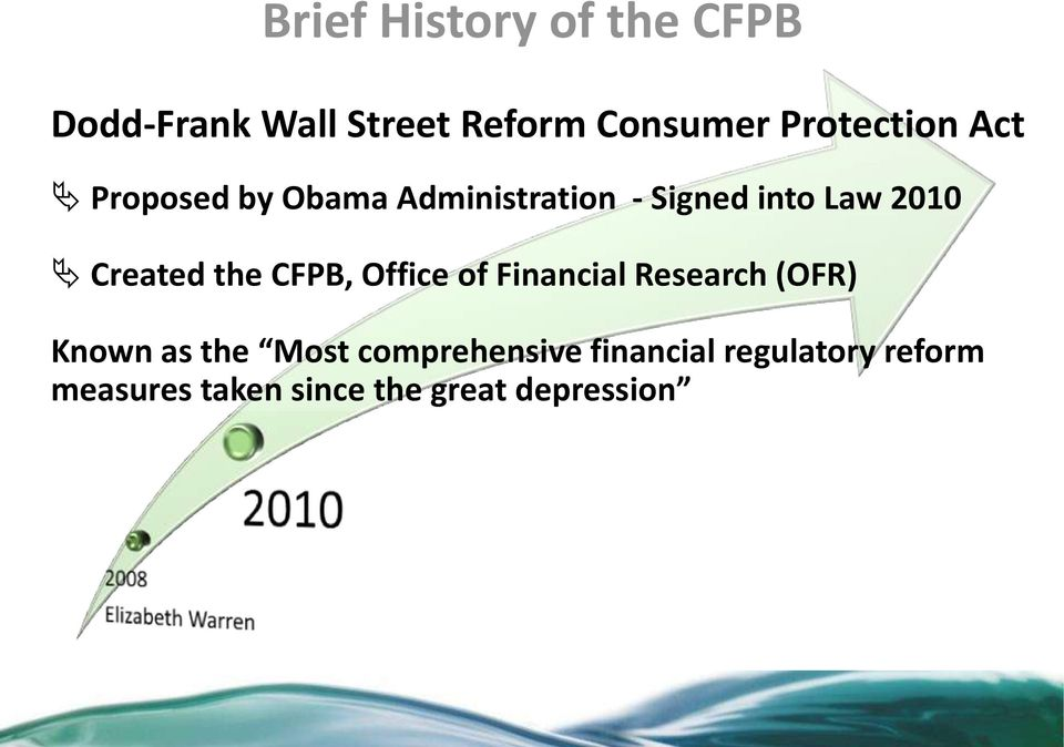 Created the CFPB, Office of Financial Research (OFR) Known as the Most
