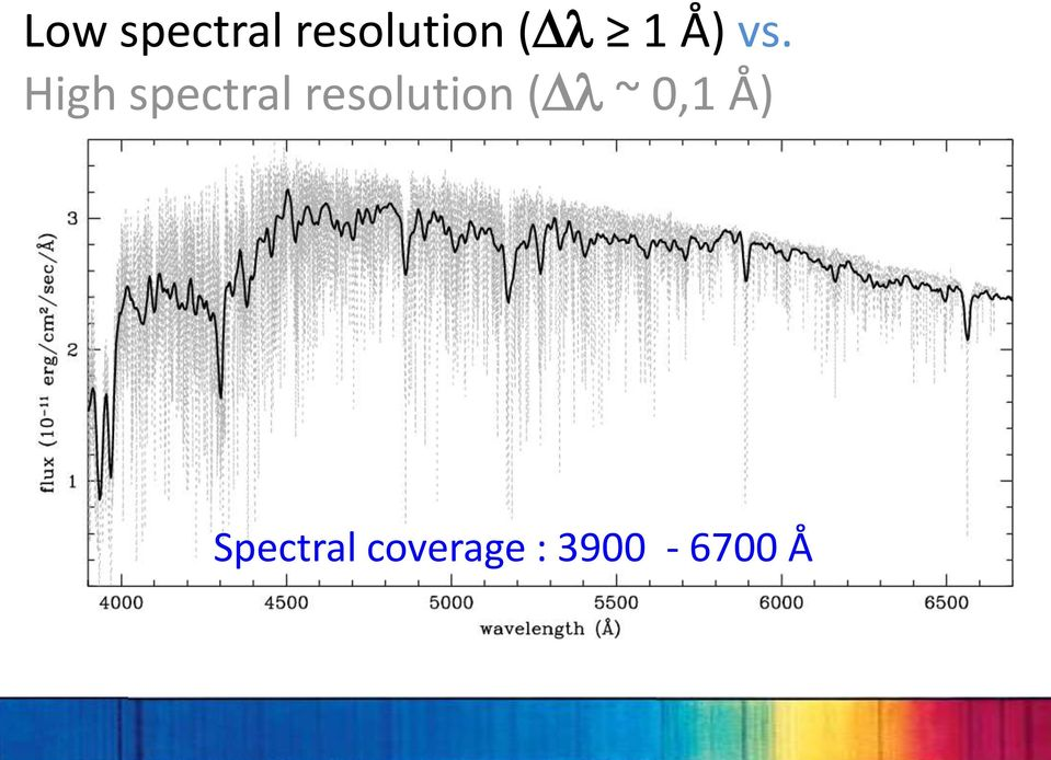 High spectral resolution