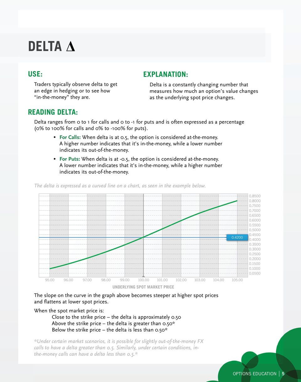 READING DELTA: Delta ranges from 0 to 1 for calls and 0 to -1 for puts and is often expressed as a percentage (0% to 100% for calls and 0% to -100% for puts). For Calls: When delta is at 0.