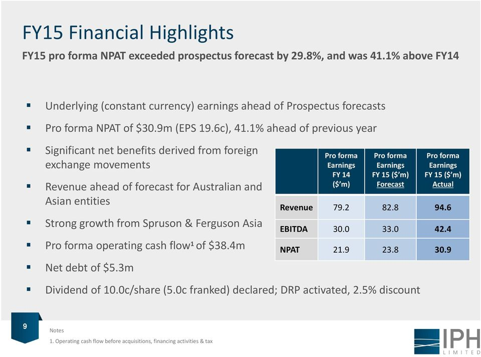 1% ahead of previous year Significant net benefits derived from foreign exchange movements Revenue ahead of forecast for Australian and Asian entities Strong growth from Spruson & Ferguson Asia Pro