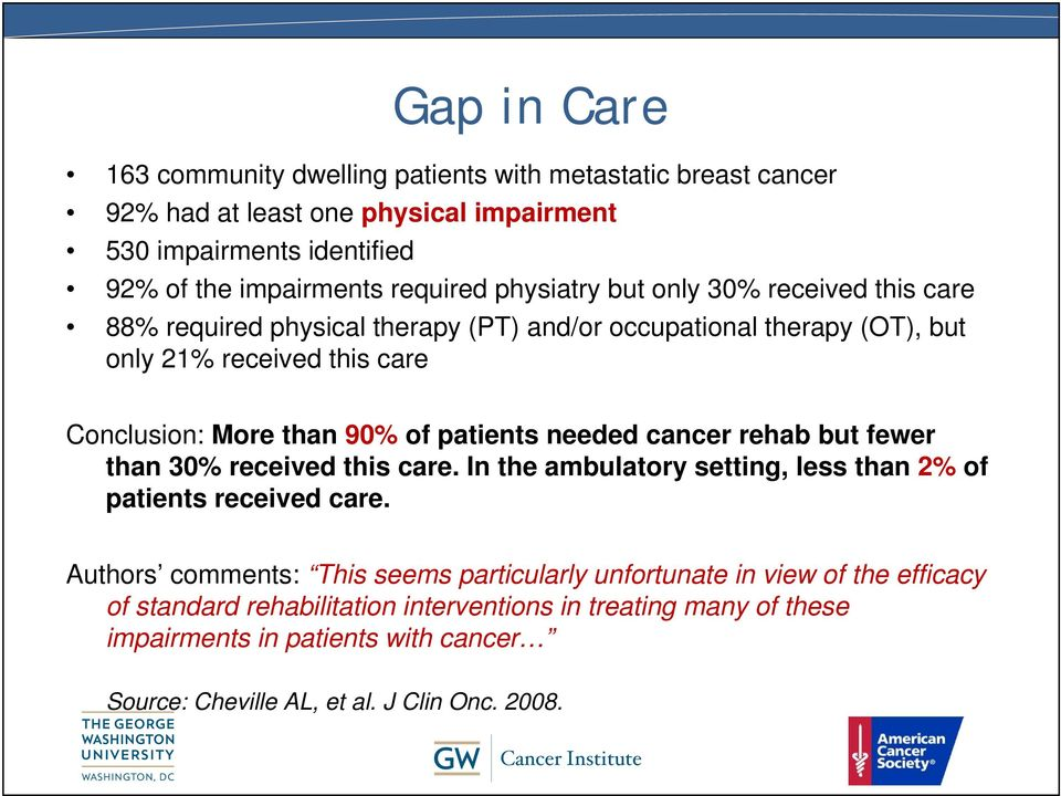 patients needed cancer rehab but fewer than 30% received this care. In the ambulatory setting, less than 2% of patients received care.