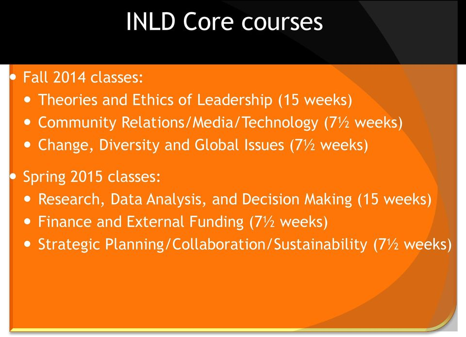 weeks) Spring 2015 classes: Research, Data Analysis, and Decision Making (15 weeks)