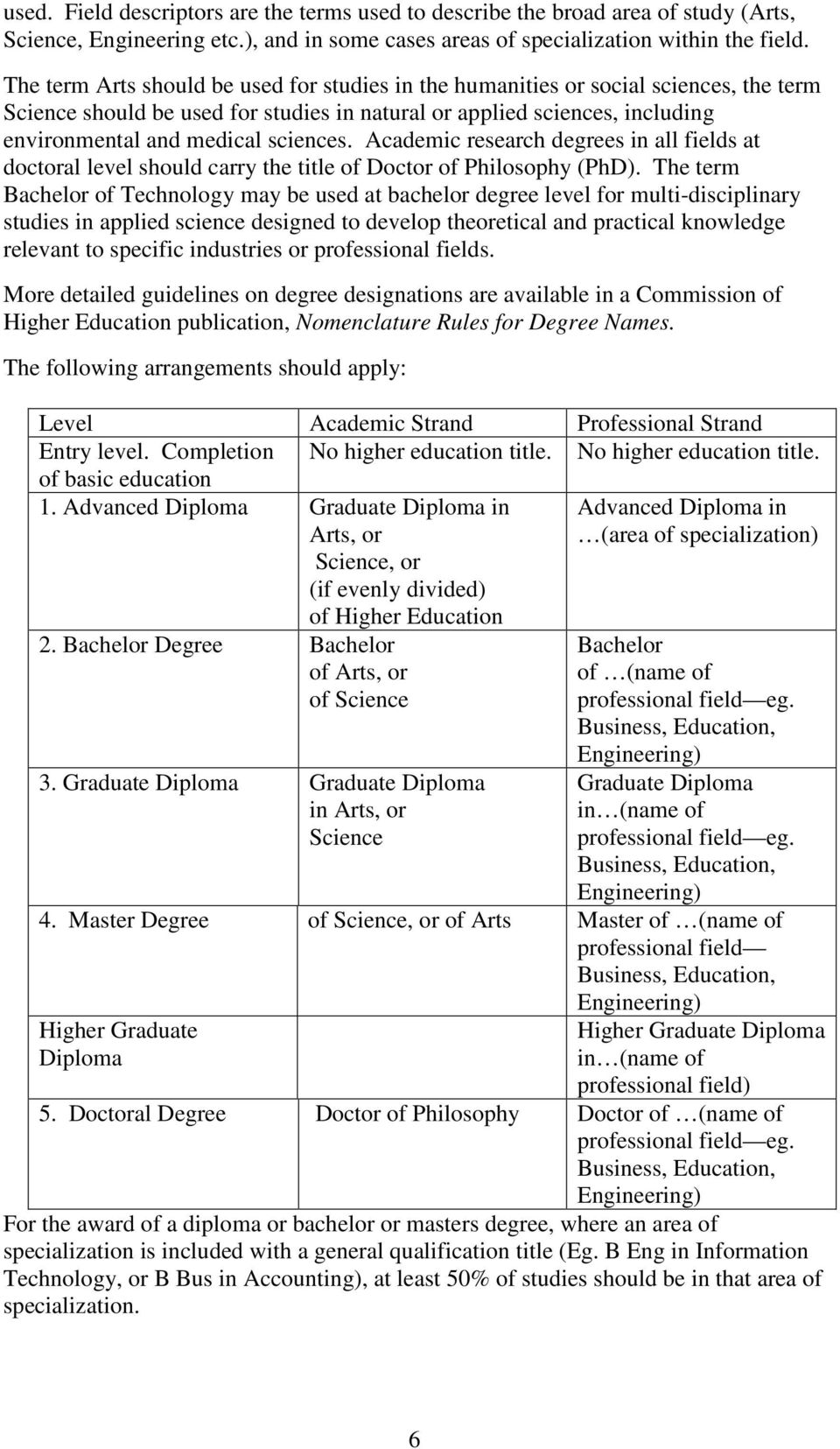 Academic research degrees in all fields at doctoral level should carry the title of Doctor of Philosophy (PhD).