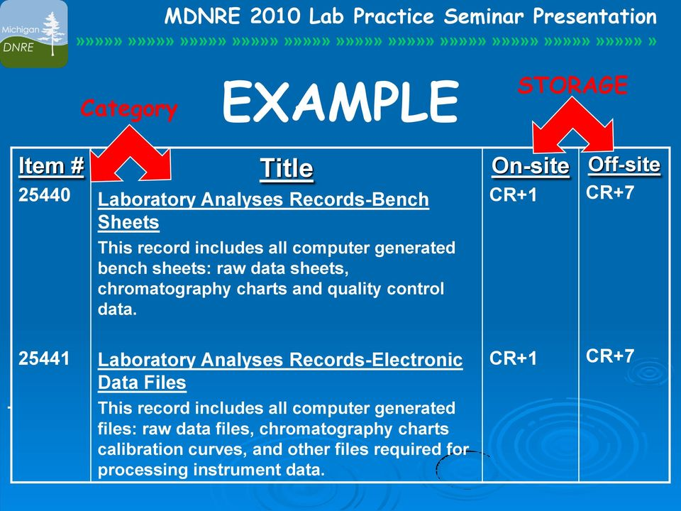 25441 Laboratory Analyses Records-Electronic Data Files CR+1 CR+7 - This record includes all computer generated