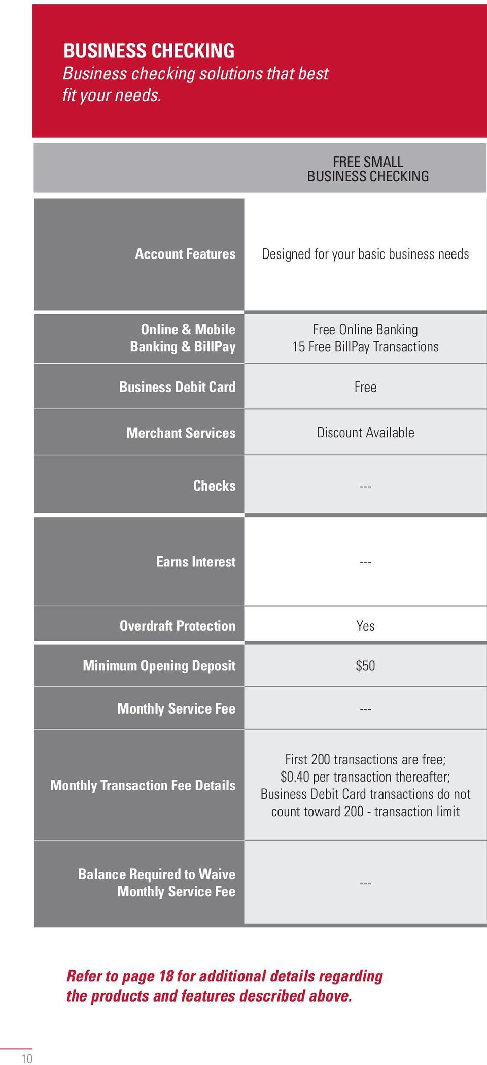 Merchant Services Discount Available Checks --- Earns Interest --- Overdraft Protection Minimum Opening Deposit $50 Monthly Service Fee --- Monthly Transaction Fee Details First