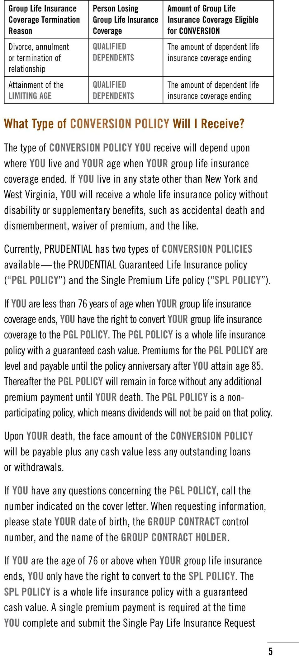 Type of CONVERSION POLICY Will I Receive? The type of CONVERSION POLICY YOU receive will depend upon where YOU live and YOUR age when YOUR group life insurance coverage ended.