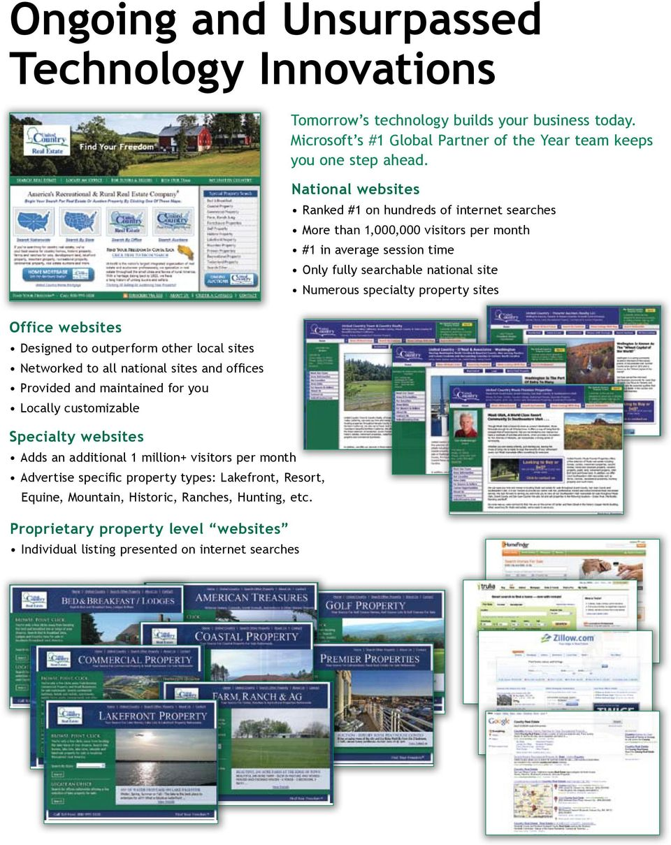 Proprietary property level websites Individual listing presented on internet searches Tomorrow s technology builds your business today.