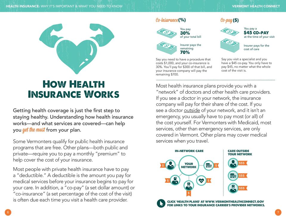 Understanding how health insurance works and what services are covered can help you get the most from your plan. Some Vermonters qualify for public health insurance programs that are free.