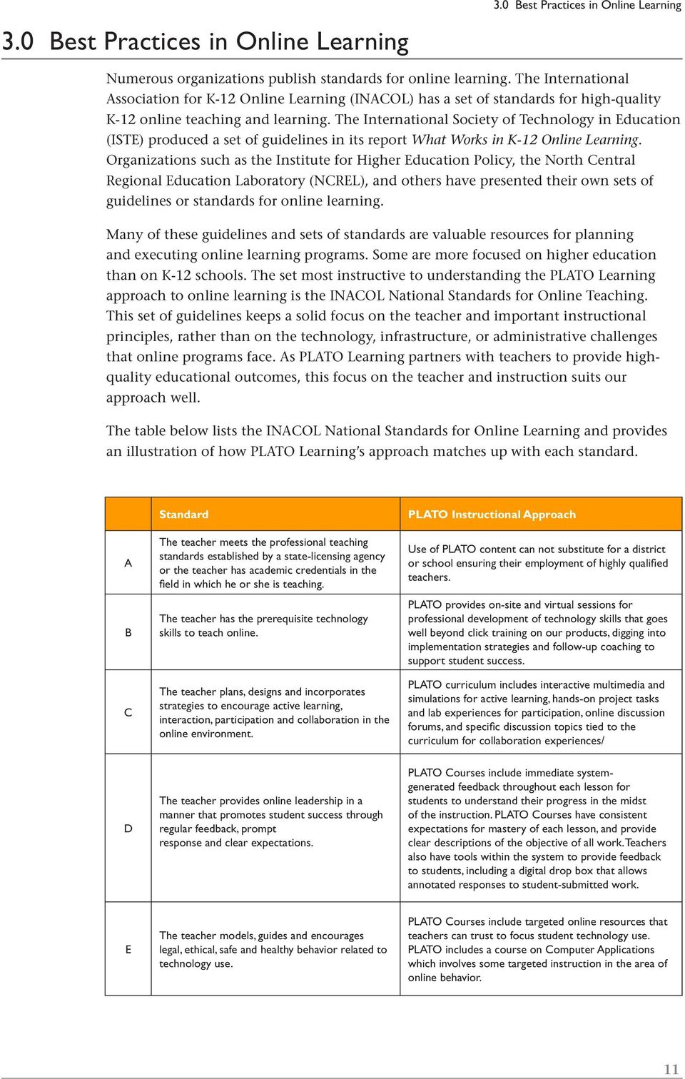 The International Society of Technology in Education (ISTE) produced a set of guidelines in its report What Works in K-12 Online Learning.