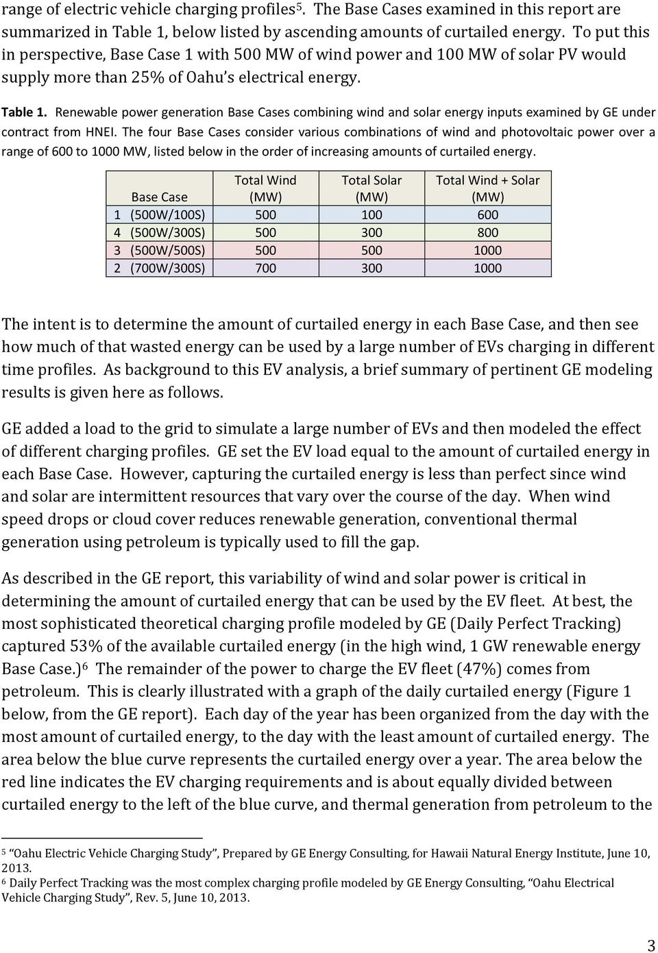 Renewable power generation Base Cases combining wind and solar energy inputs examined by GE under contract from HNEI.