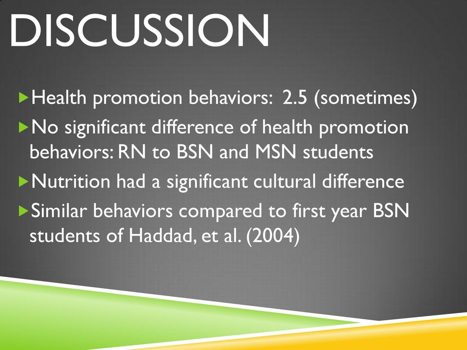 behaviors: RN to BSN and MSN students Nutrition had a significant