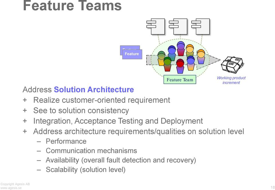 Address architecture requirements/qualities on solution level Performance Communication
