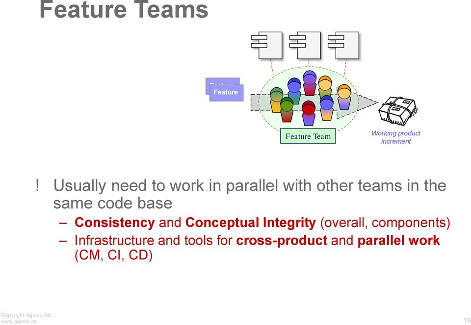 code base Consistency and Conceptual Integrity (overall,