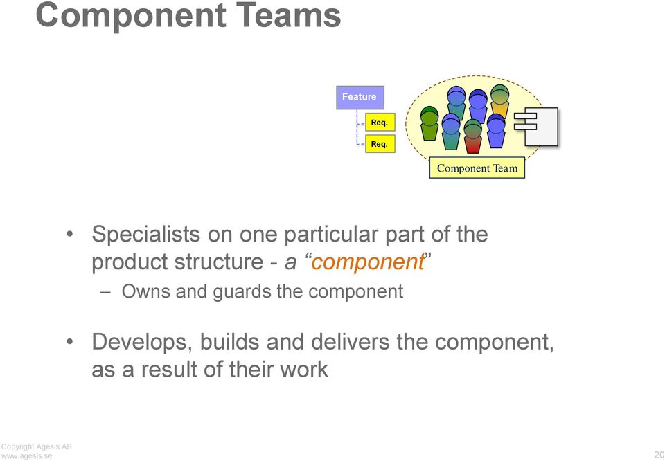 the product structure - a component Owns and guards the