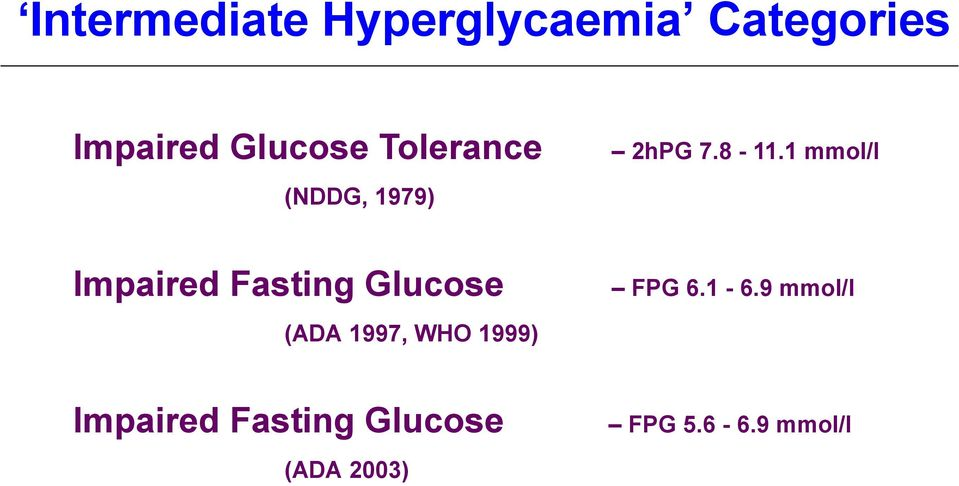 Glucose (ADA 1997, WHO 1999) Impaired Fasting Glucose