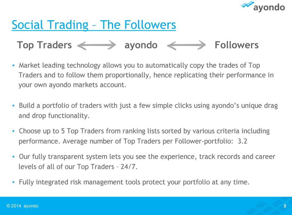 Choose up to 5 Top Traders from ranking lists sorted by various criteria including performance. Average number of Top Traders per Follower-portfolio: 3.