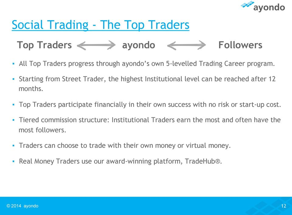 Top Traders participate financially in their own success with no risk or start-up cost.