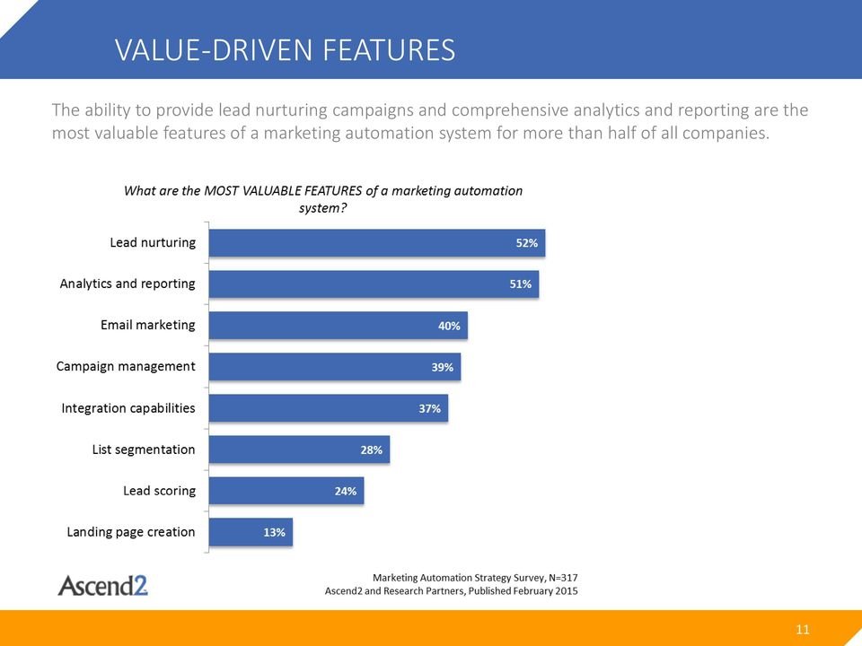 reporting are the most valuable features of a
