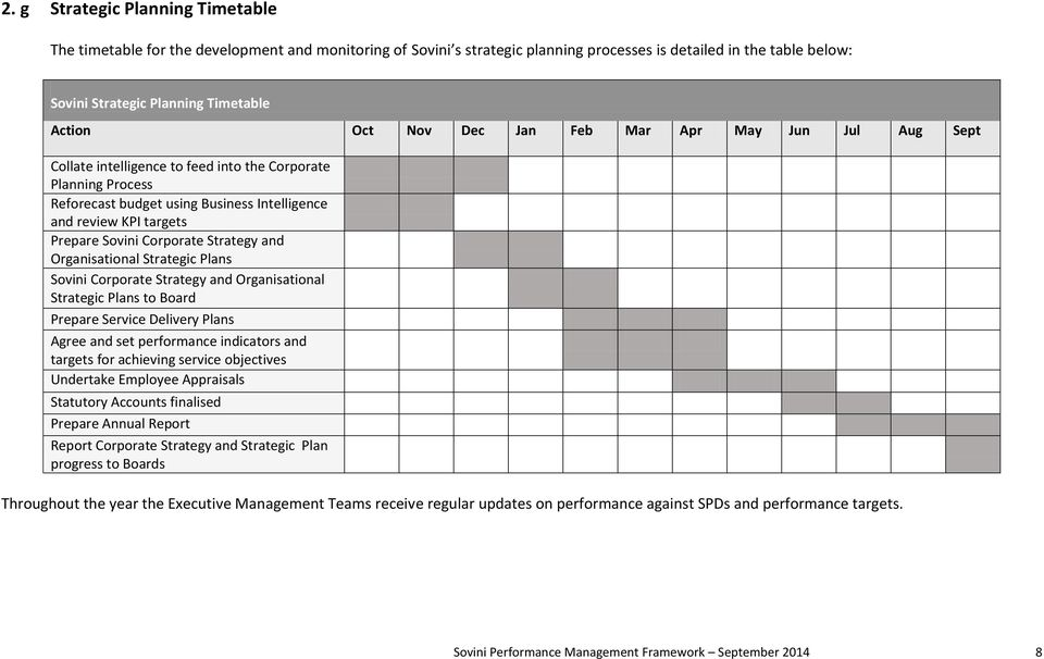Strategy and Organisational Strategic s Sovini Corporate Strategy and Organisational Strategic s to Board Prepare Service Delivery s Agree and set performance indicators and targets for achieving