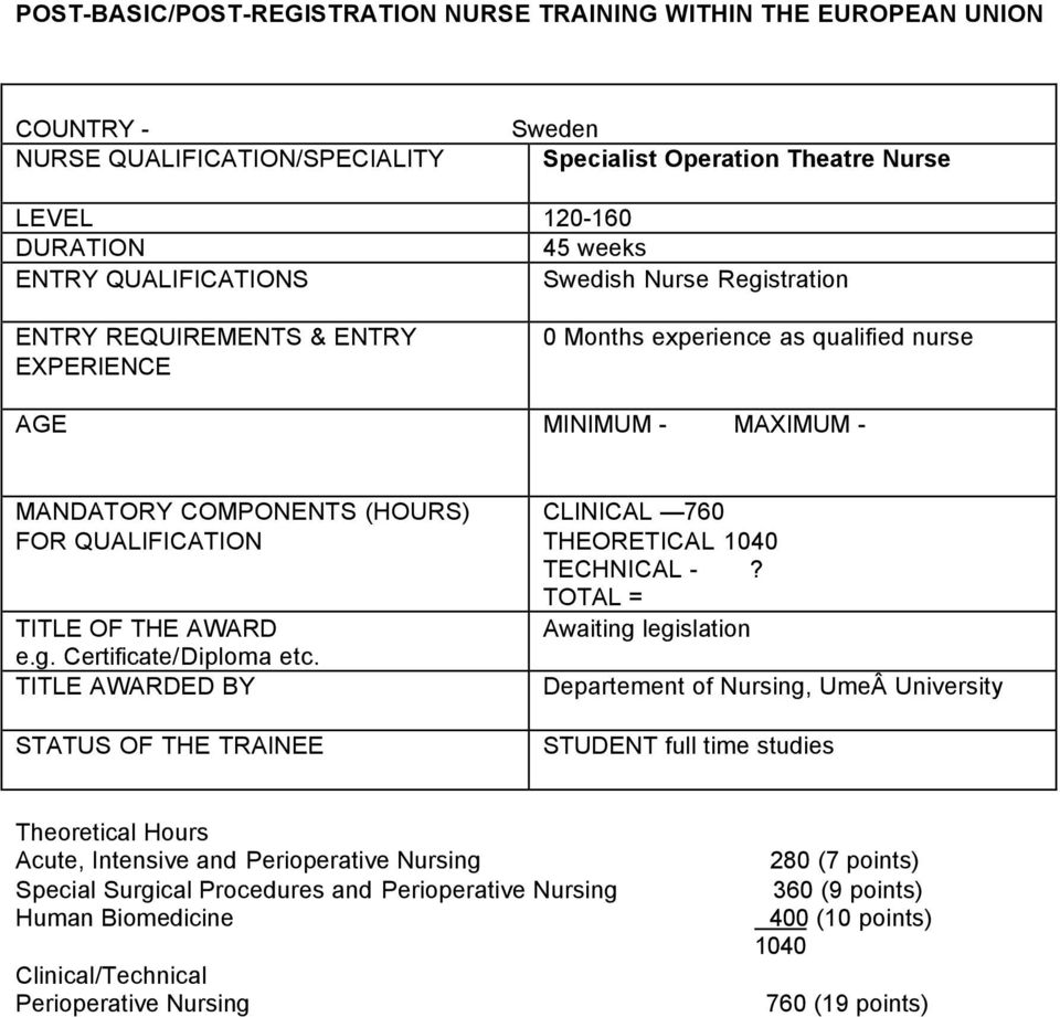 TOTAL = Awaiting legislation Departement of Nursing, Ume University STUDENT full time studies Theoretical Hours Acute, Intensive and Perioperative Nursing