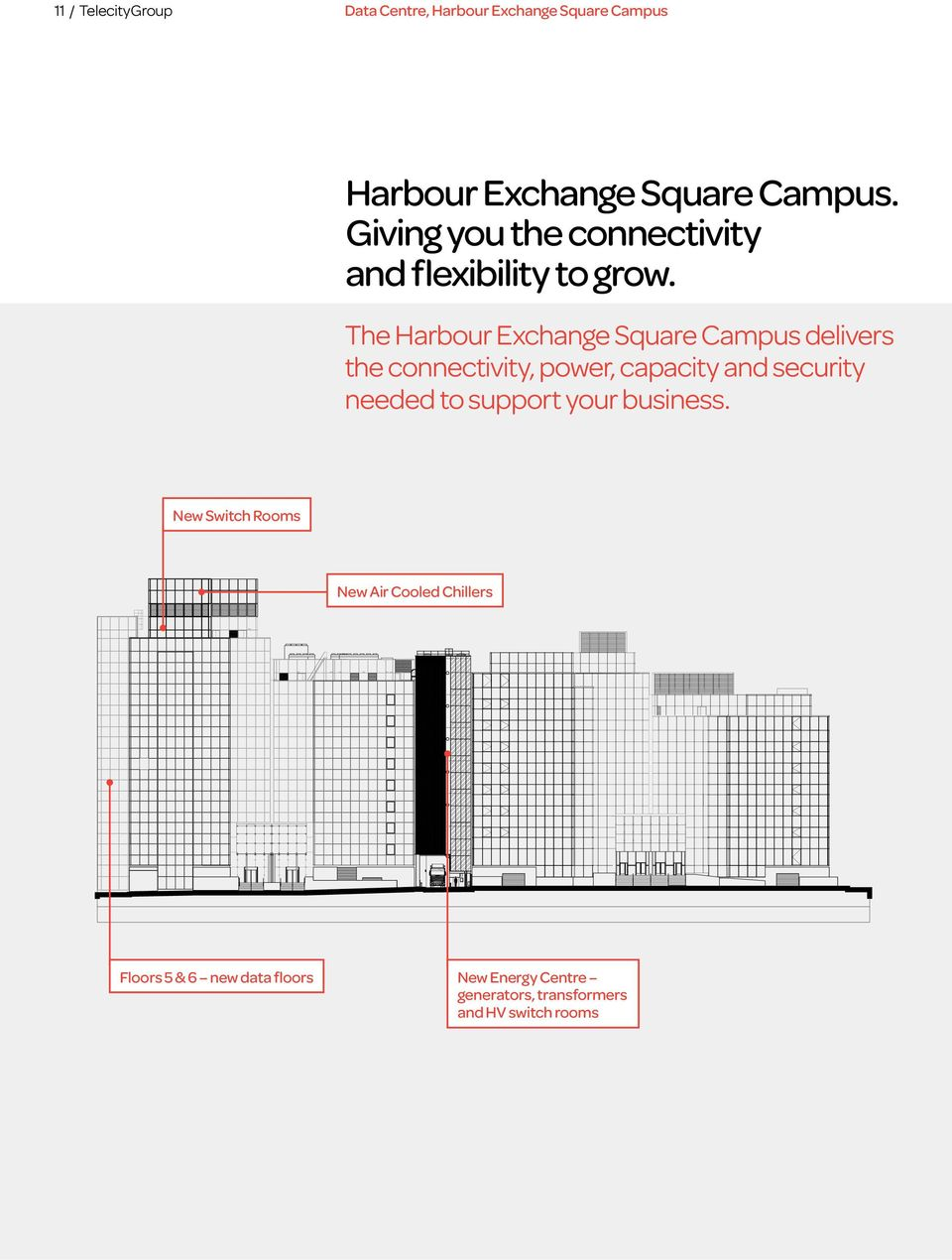 The Harbour Exchange Square Campus delivers the connectivity, power, capacity and security