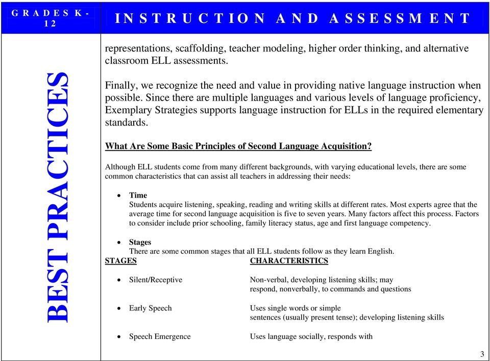 Since there are multiple languages and various levels of language proficiency, Exemplary Strategies supports language instruction for ELLs in the required elementary standards.