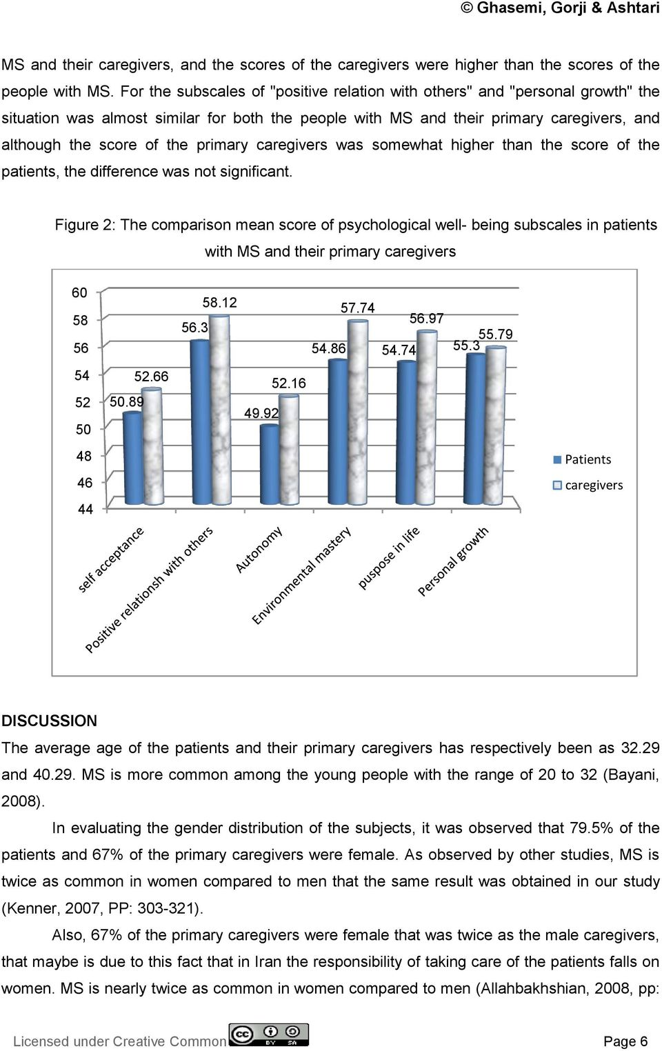 primary caregivers was somewhat higher than the score of the patients, the difference was not significant.