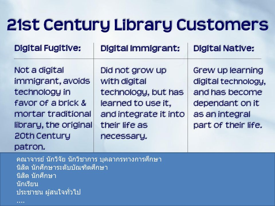 2013. Customer Is The Purpose. 21st Century Library Blog.