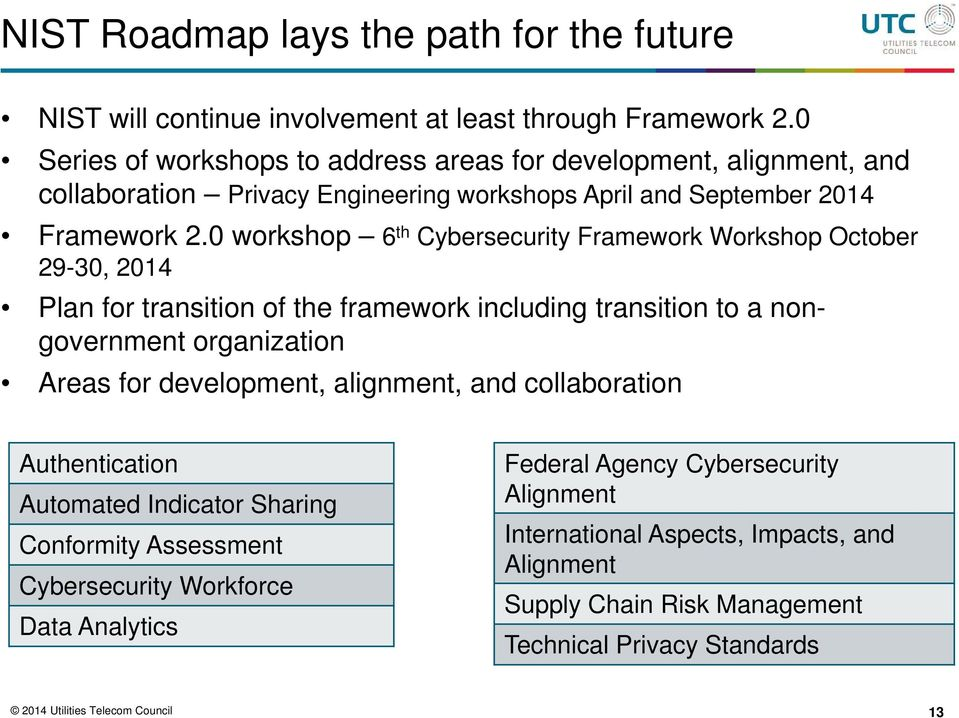 0 workshop 6 th Cybersecurity Framework Workshop October 29-30, 2014 Plan for transition of the framework including transition to a nongovernment organization Areas for development,