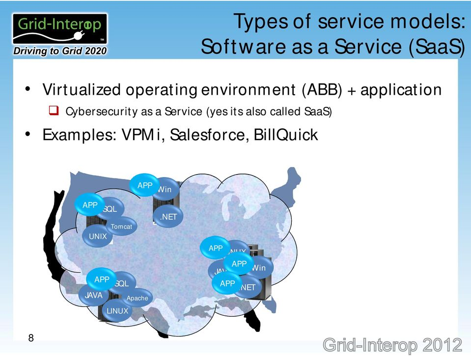 Cybersecurity as a Service (yes its also called SaaS) Examples: