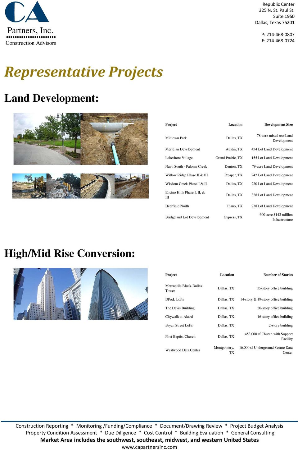 Lot Land Development Encino Hills Phase I, II, & III 328 Lot Land Development Deerfield North Plano, TX 238 Lot Land Development Bridgeland Lot Development Cypress, TX 600-acre $142 million