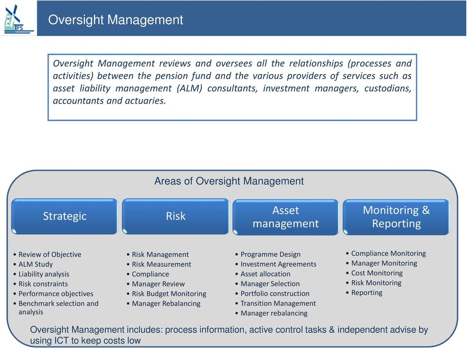 Areas of Oversight Management Strategic Risk Asset management Monitoring & Reporting Review of Objective ALM Study Liability analysis Risk constraints Performance objectives Benchmark selection and