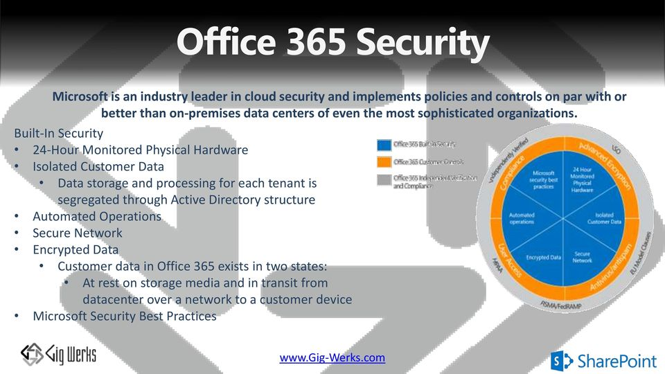 Built-In Security 24-Hour Monitored Physical Hardware Isolated Customer Data Data storage and processing for each tenant is segregated through Active