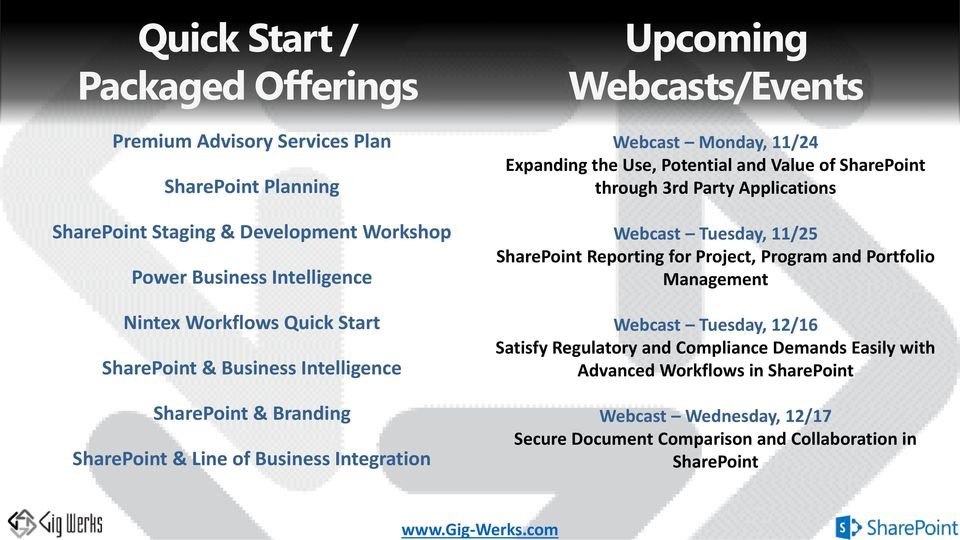 Use, Potential and Value of SharePoint through 3rd Party Applications Webcast Tuesday, 11/25 SharePoint Reporting for Project, Program and Portfolio Management Webcast