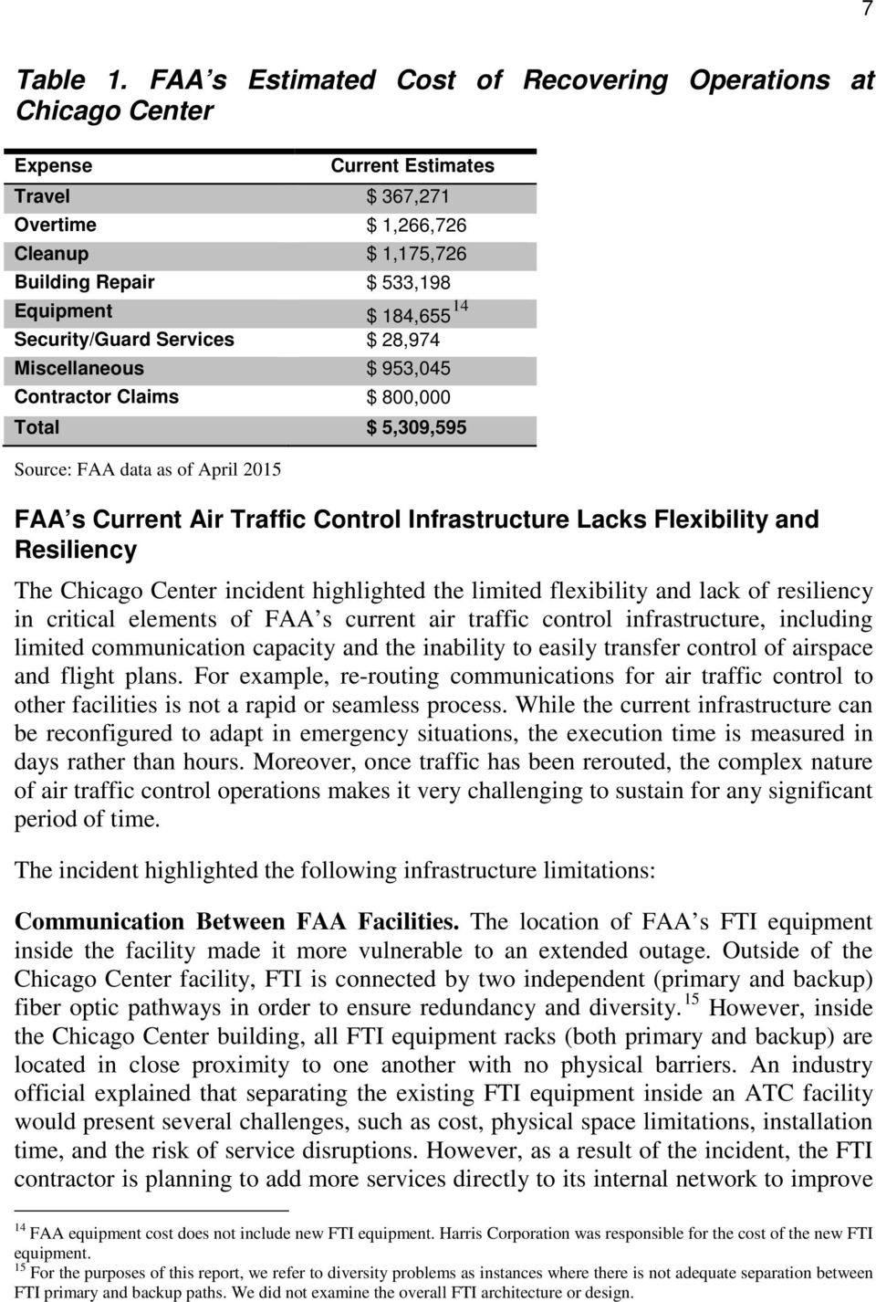 Office of Inspector General  Audit Report FAA S CONTINGENCY