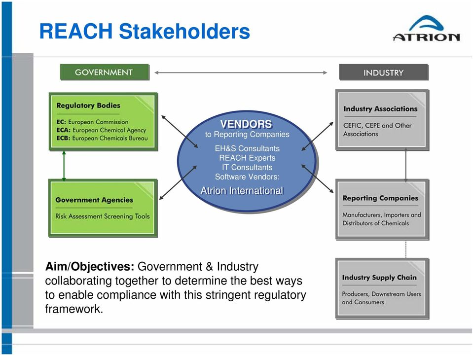 Aim/Objectives: Government & Industry collaborating together to