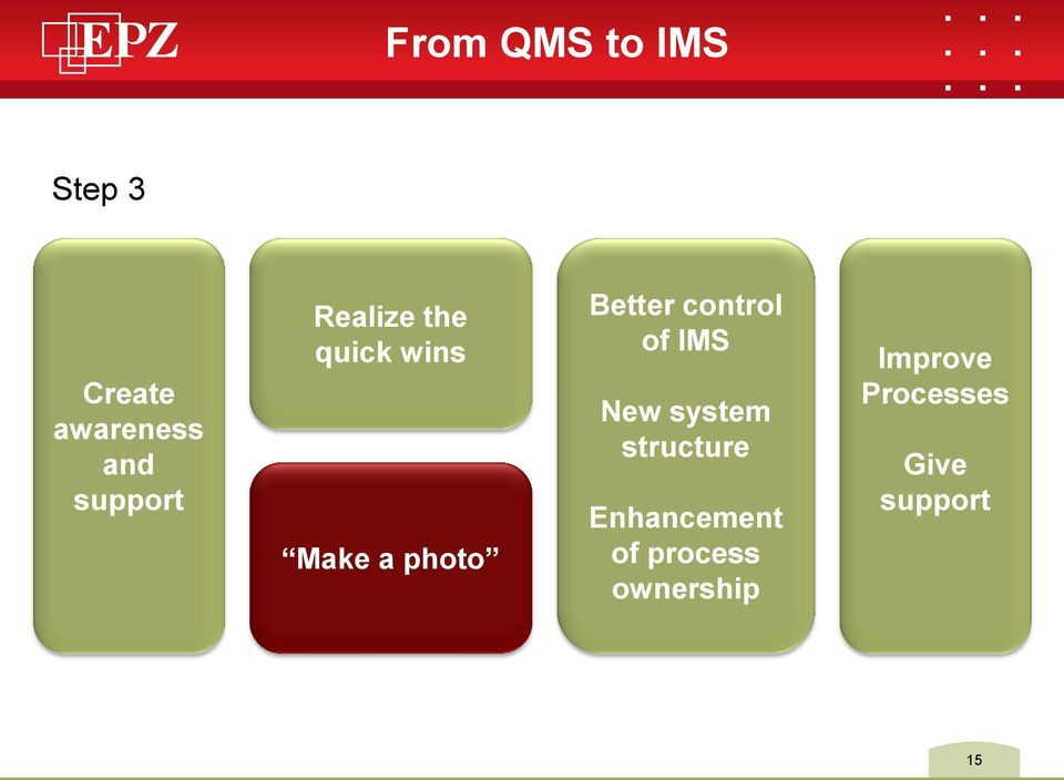 IMS New system structure Enhancement of