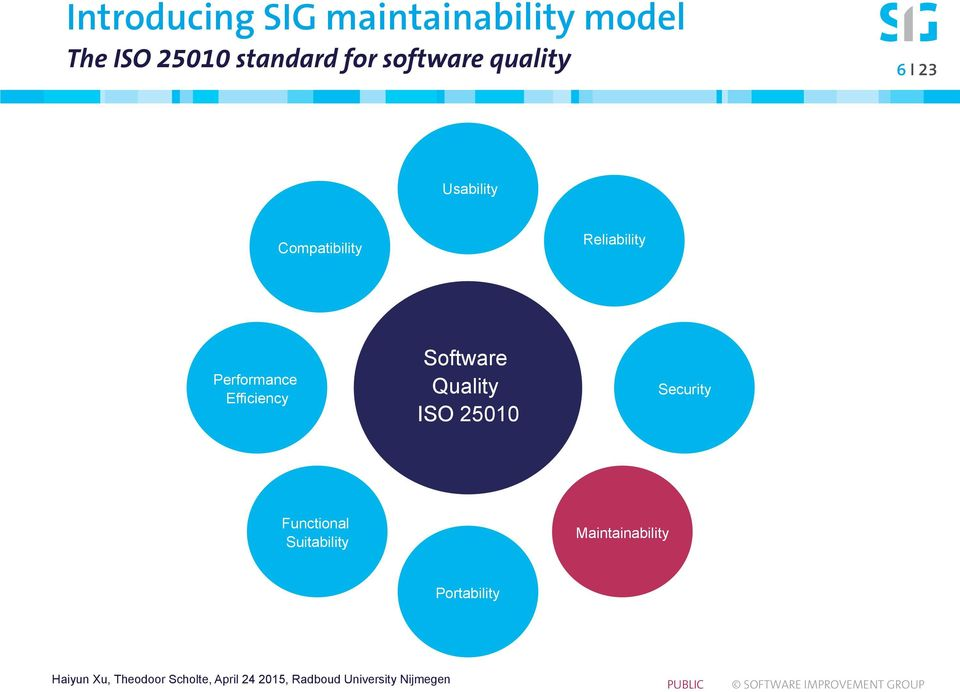 Compatibility Reliability Performance Efficiency Software
