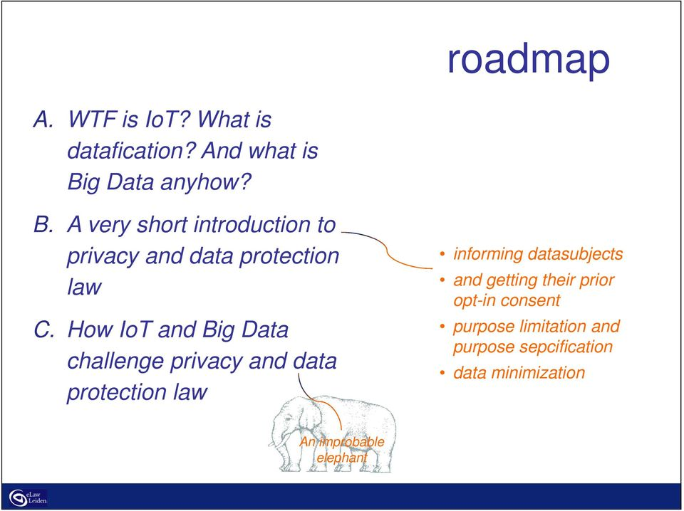 How IoT and Big Data challenge privacy and data protection law informing datasubjects