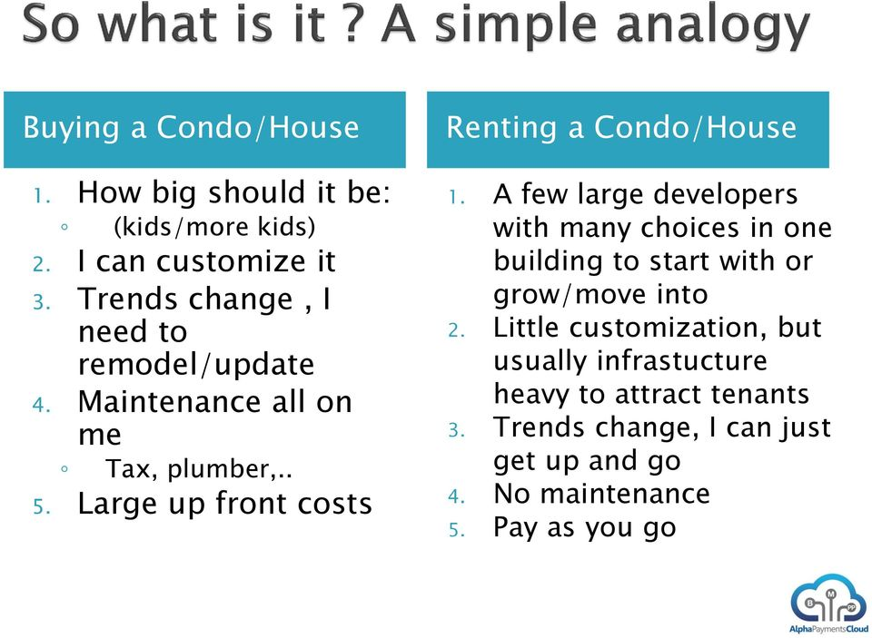Large up front costs Renting a Condo/House 1.