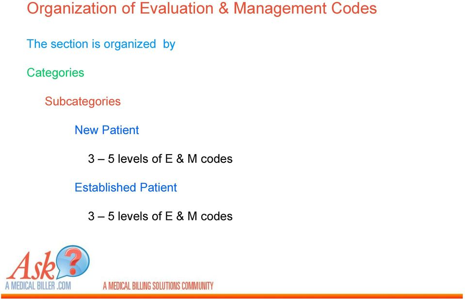 Subcategories New Patient 3 5 levels of E & M