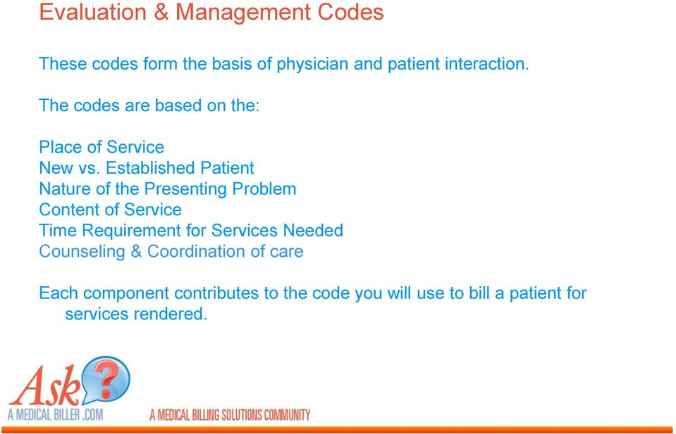 Established Patient Nature of the Presenting Problem Content of Service Time Requirement for