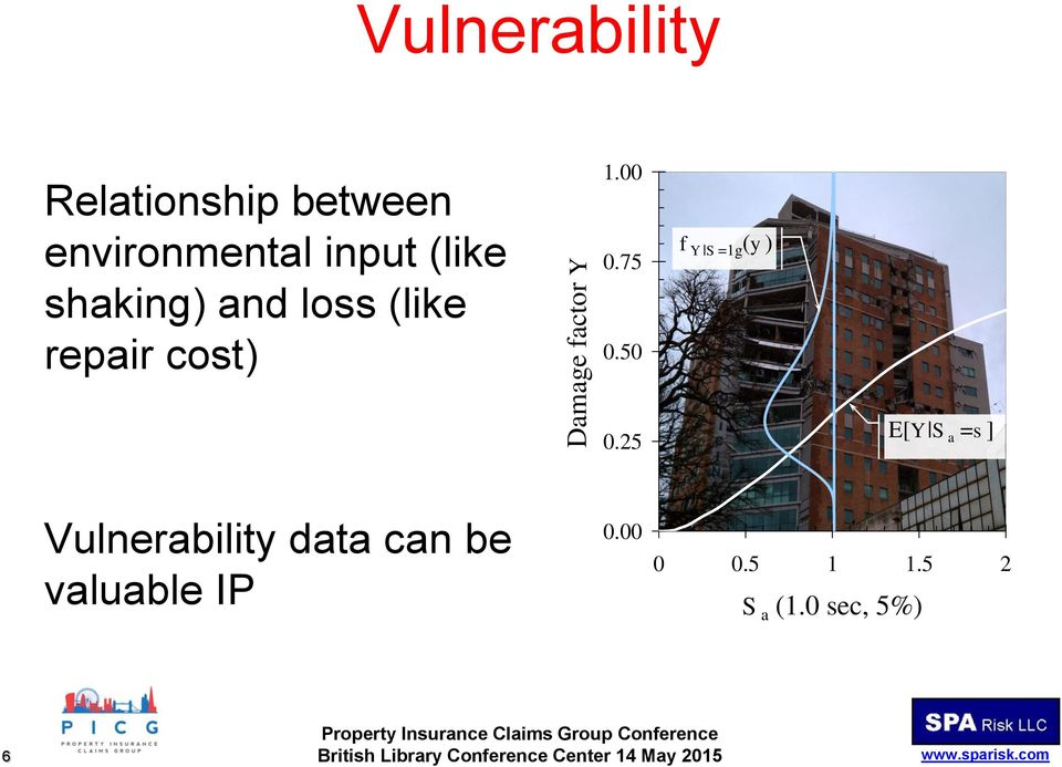 25 f Y S =1g (y ) E[Y S a =s ] Vulnerability data can be valuable IP 0.