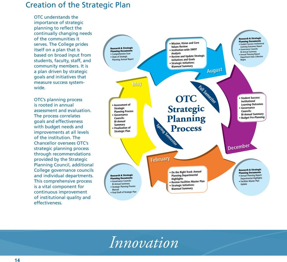 It is a plan driven by strategic goals and initiatives that measure success systemwide. OTC s planning process is rooted in annual assessment and evaluation.