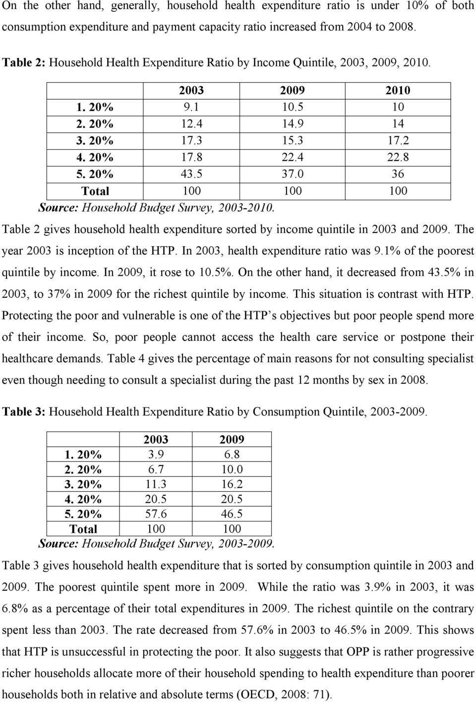 0 36 Total 100 100 100 Source: Household Budget Survey, 2003-2010. Table 2 gives household health expenditure sorted by income quintile in 2003 and 2009. The year 2003 is inception of the HTP.