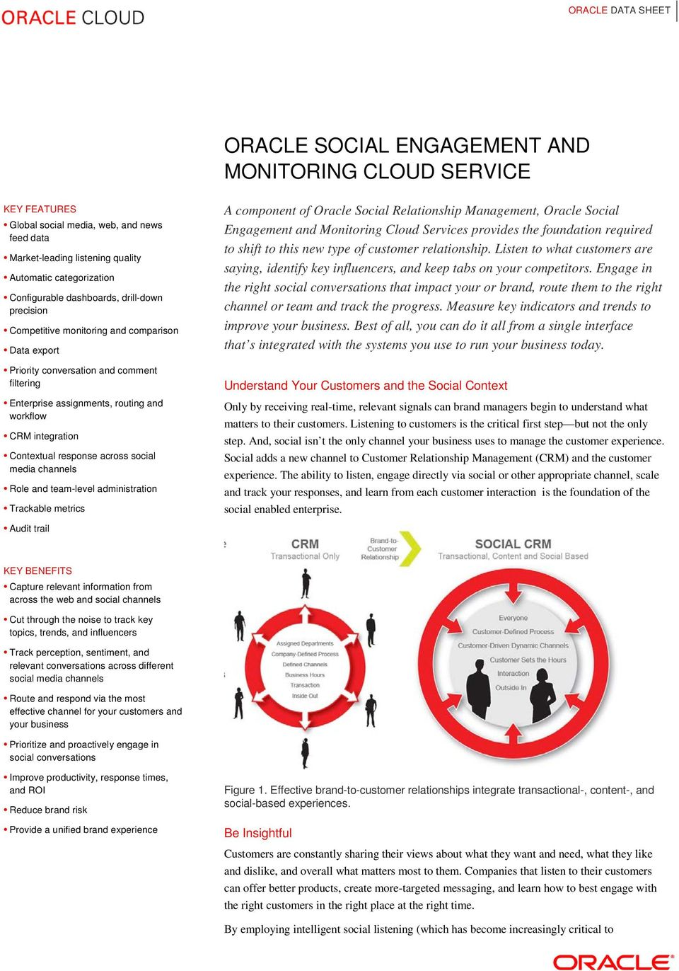 across social media channels Role and team-level administration Trackable metrics A component of Oracle Social Relationship Management, Oracle Social Engagement and Monitoring Cloud Services provides