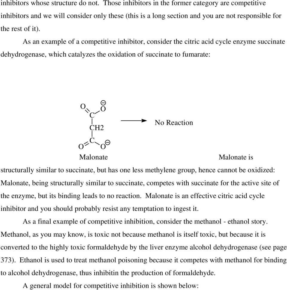 As an example of a competitive inhibitor, consider the citric acid cycle enzyme succinate dehydrogenase, which catalyzes the oxidation of succinate to fumarate: O C O No Reaction CH2 C O O Malonate