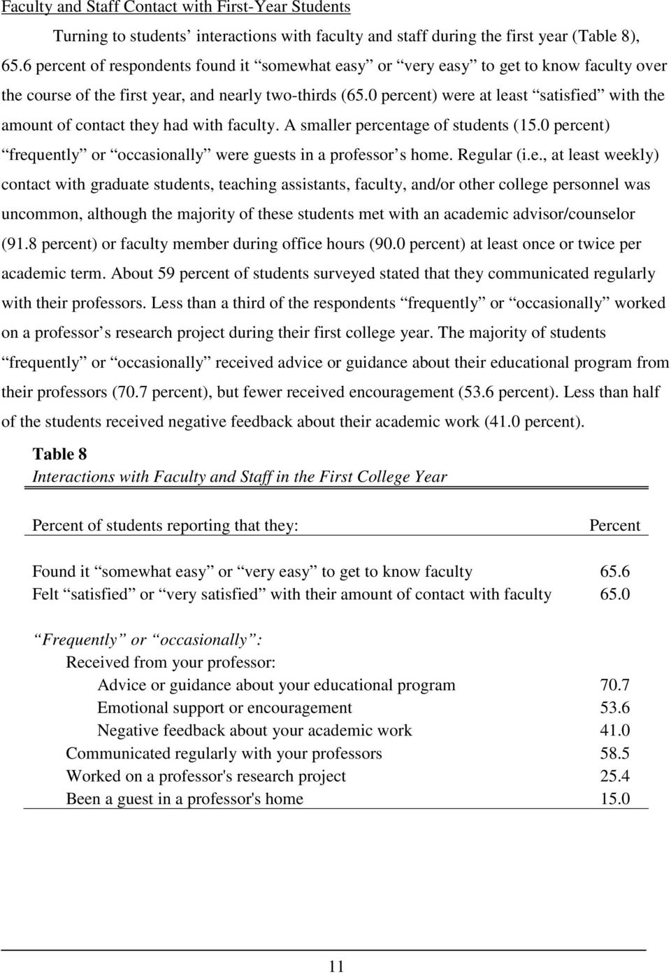 0 percent) were at least satisfied with the amount of contact they had with faculty. A smaller percentage of students (15.0 percent) frequently or occasionally were guests in a professor s home.
