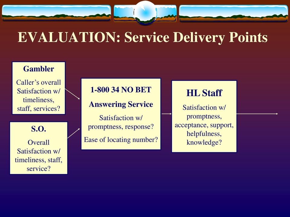 1-800 34 NO BET Answering Service Satisfaction w/ promptness, response?