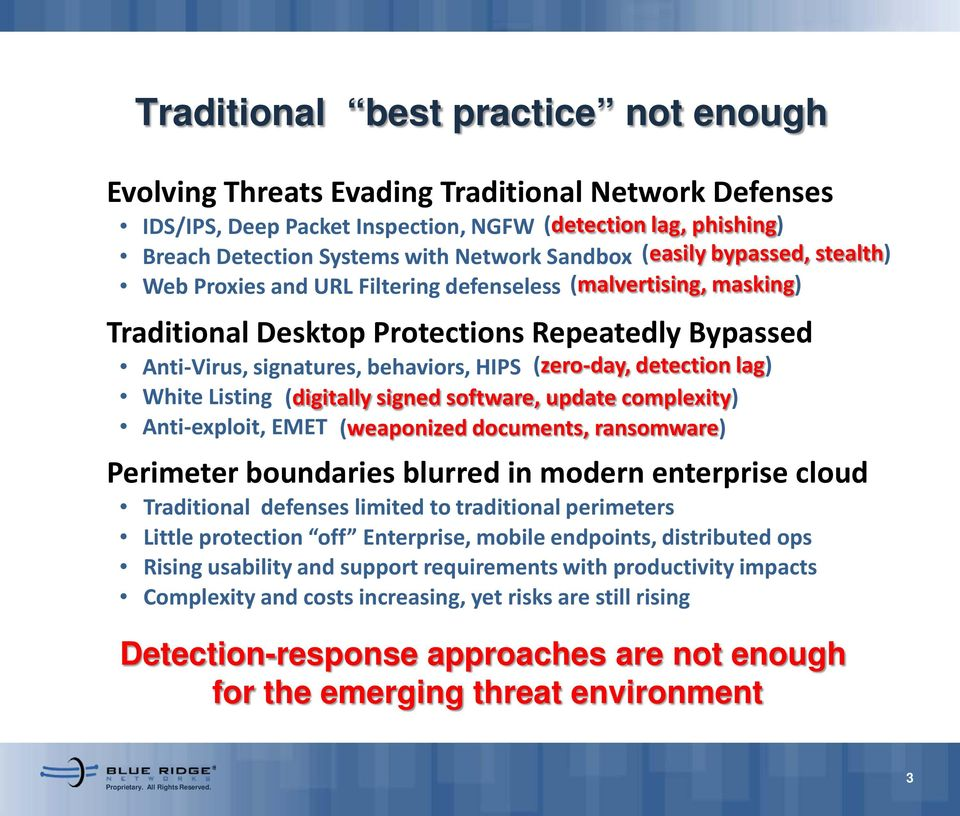 (zero-day, detection lag) White Listing (digitally signed software, update complexity) Anti-exploit, EMET (weaponized documents, ransomware) Perimeter boundaries blurred in modern enterprise cloud